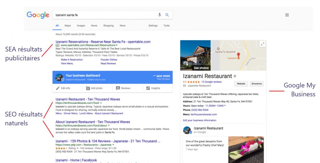 SERP pour recherche izanami santa fe montrant le Google My Business du restaurant